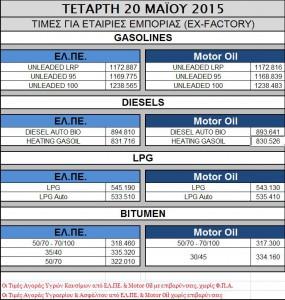 Oil 20.05.2015