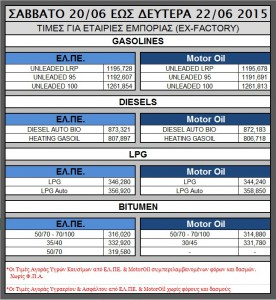 Oil 2015.06.20-22