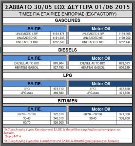 Oil 30.05-01.06.2015