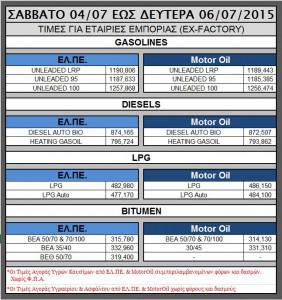 Oil 2015.07.04-06