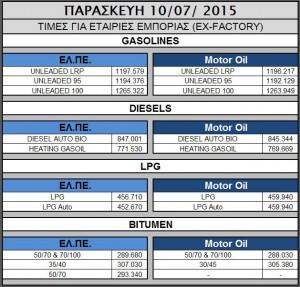 Oil 2015.07.10