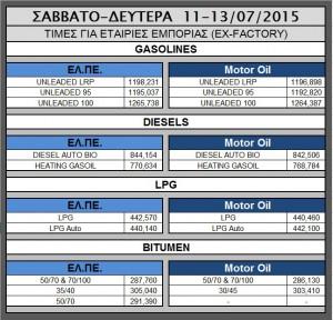 Oil 2015.07.11-13