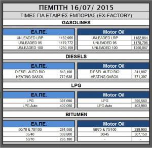 Oil 2015.07.16
