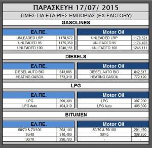 Oil 2015.07.17