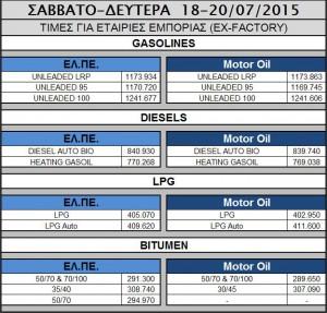 Oil 2015.07.18-20