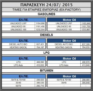 Oil 2015.07.24