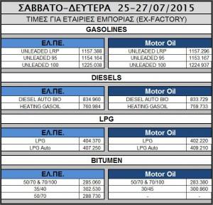 Oil 2015.07.25-27