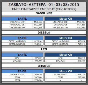 Oil 2015.08.01-03