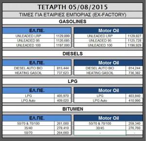 Oil 2015.08.05