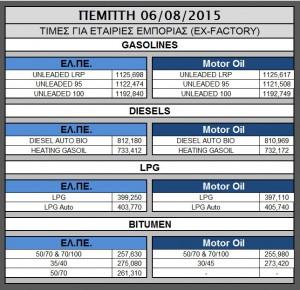 Oil 2015.08.06